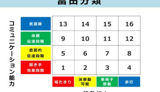 コミュニケーション能力に特化した障害度分類「富田分類」資料ダウンロード開始!